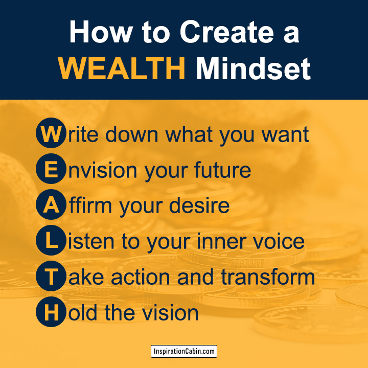 How to Create a Wealth Mindset